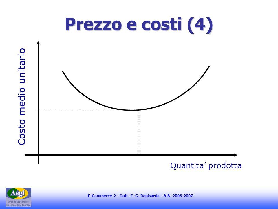 E-Commerce 2 - Dott. E. G. Rapisarda - A.A. 2006-2007 Prezzo e costi (4) Costo medio unitario Quantita prodotta
