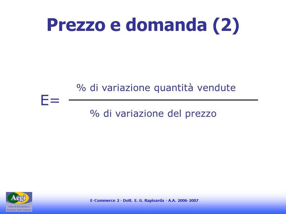 E-Commerce 2 - Dott. E. G. Rapisarda - A.A. 2006-2007 Prezzo e domanda (2) E= % di variazione del prezzo % di variazione quantità vendute