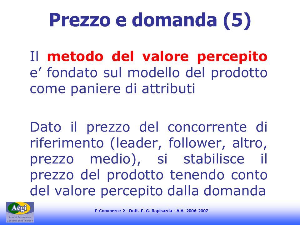 E-Commerce 2 - Dott. E. G. Rapisarda - A.A. 2006-2007 Prezzo e domanda (5) Il metodo del valore percepito e fondato sul modello del prodotto come pani