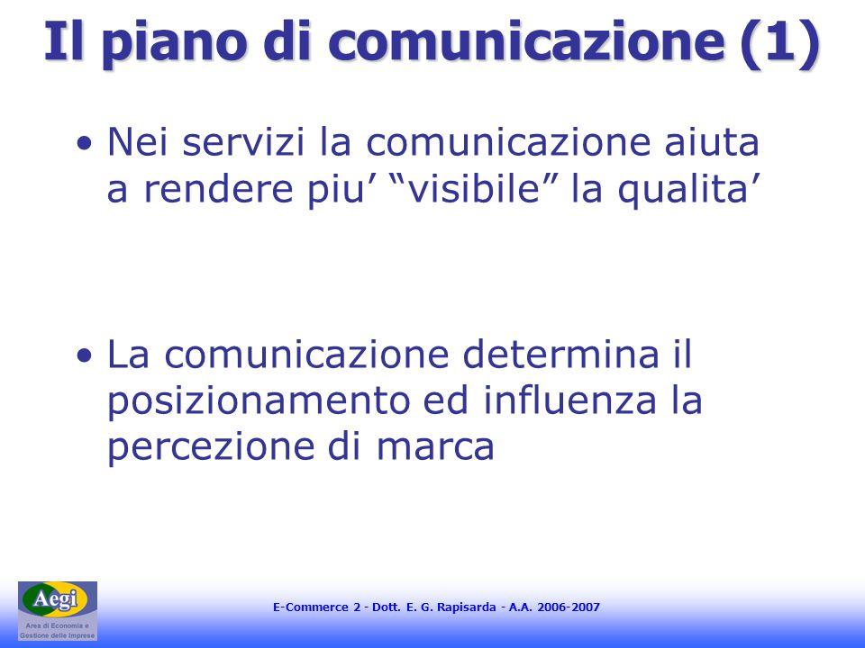 E-Commerce 2 - Dott. E. G. Rapisarda - A.A. 2006-2007 Il piano di comunicazione (1) Nei servizi la comunicazione aiuta a rendere piu visibile la quali