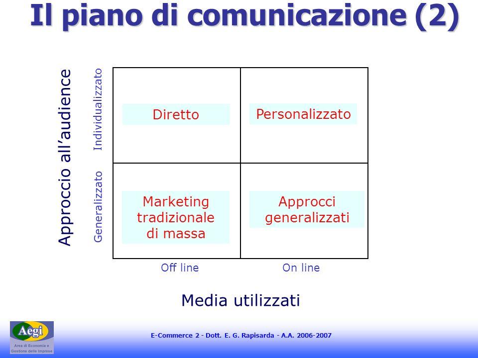 E-Commerce 2 - Dott. E. G. Rapisarda - A.A. 2006-2007 Il piano di comunicazione (2) Media utilizzati Off lineOn line Generalizzato Individualizzato Ap