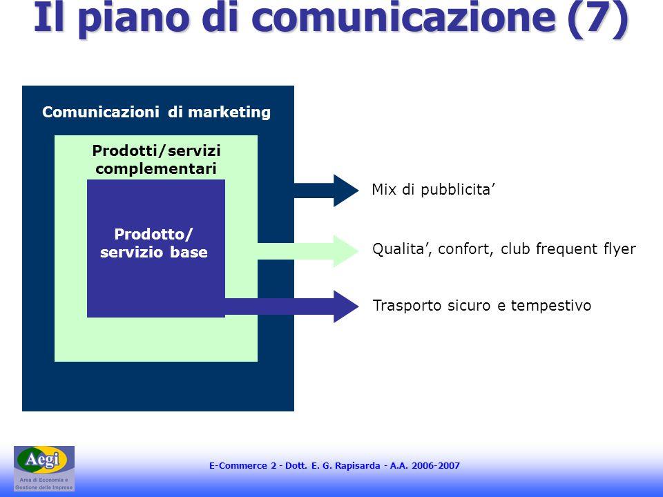 E-Commerce 2 - Dott. E. G. Rapisarda - A.A. 2006-2007 Il piano di comunicazione (7) Prodotti/servizi complementari Prodotto/ servizio base Comunicazio