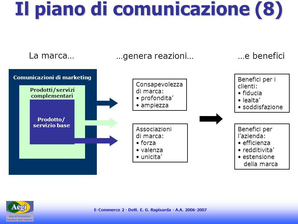 E-Commerce 2 - Dott. E. G. Rapisarda - A.A. 2006-2007 Il piano di comunicazione (8) Prodotti/servizi complementari Prodotto/ servizio base Comunicazio