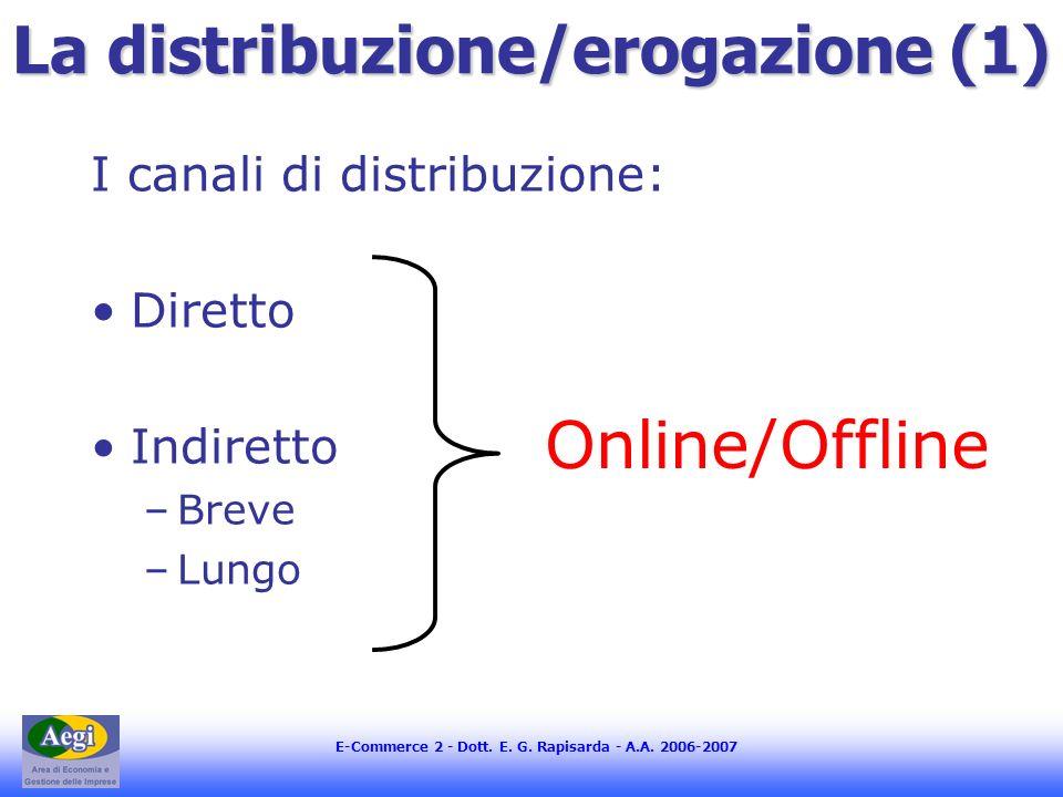 E-Commerce 2 - Dott. E. G. Rapisarda - A.A. 2006-2007 La distribuzione/erogazione (1) I canali di distribuzione: Diretto Indiretto –Breve –Lungo Onlin