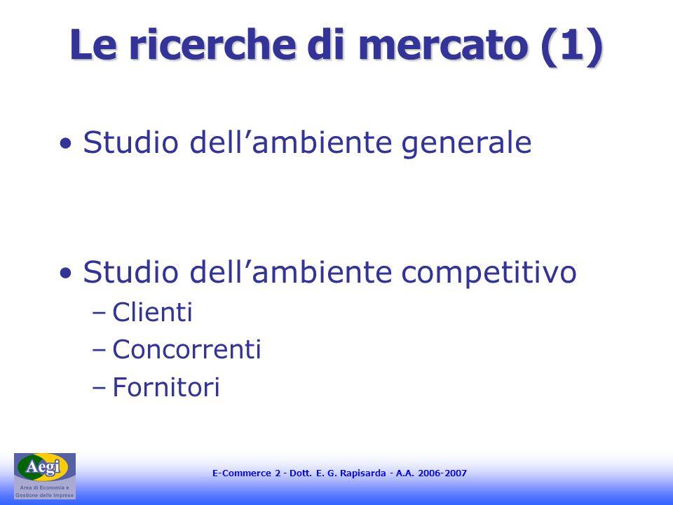 E-Commerce 2 - Dott. E. G. Rapisarda - A.A. 2006-2007 Le ricerche di mercato (1) Studio dellambiente generale Studio dellambiente competitivo –Clienti