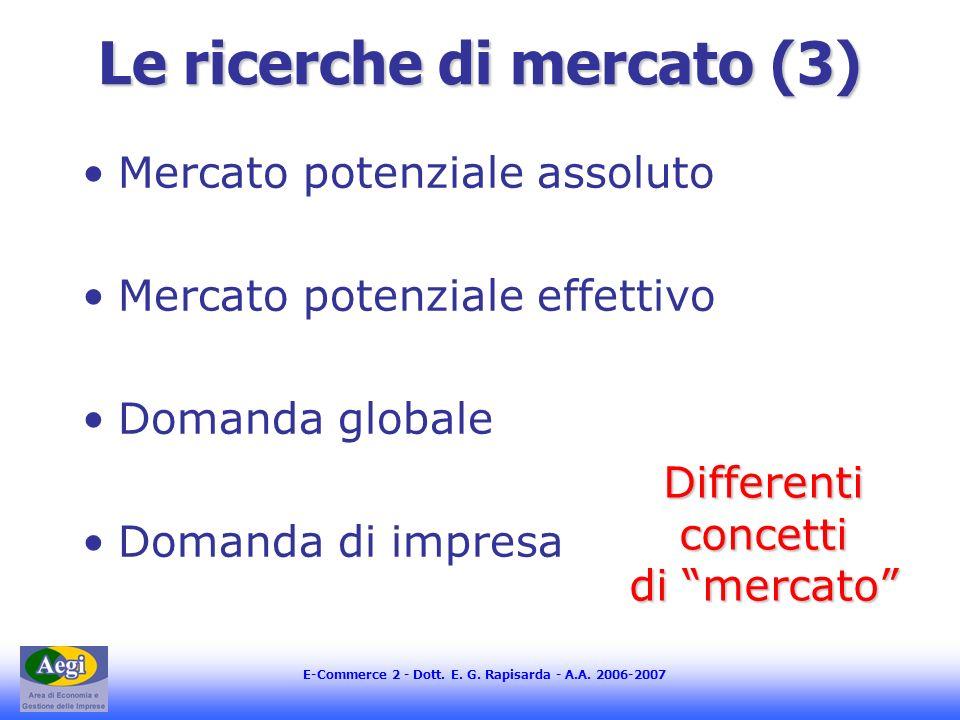 E-Commerce 2 - Dott. E. G. Rapisarda - A.A. 2006-2007 Le ricerche di mercato (3) Mercato potenziale assoluto Mercato potenziale effettivo Domanda glob