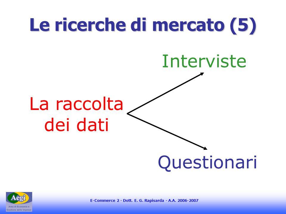 E-Commerce 2 - Dott. E. G. Rapisarda - A.A. 2006-2007 Le ricerche di mercato (5) La raccolta dei dati Interviste Questionari