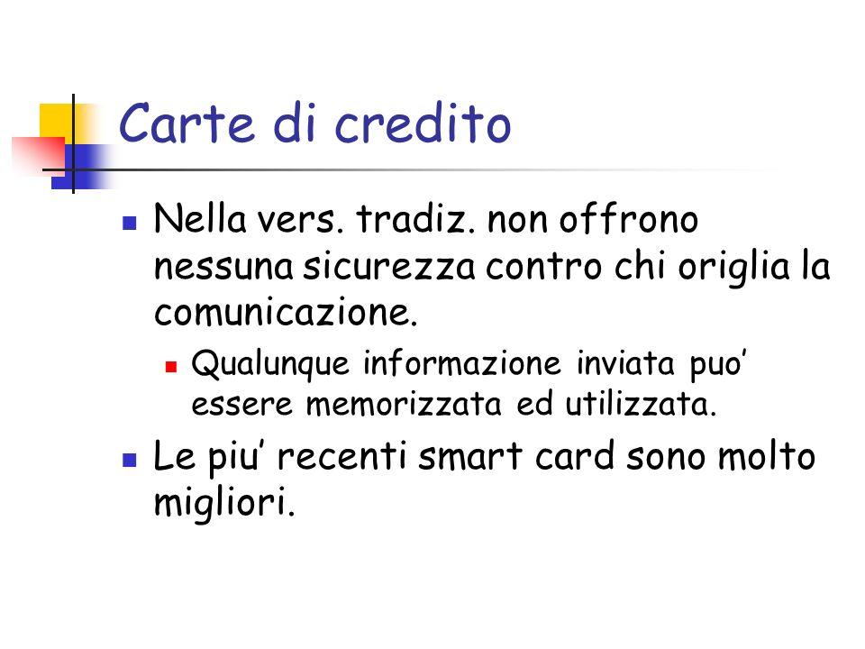 Carte di credito Nella vers. tradiz.