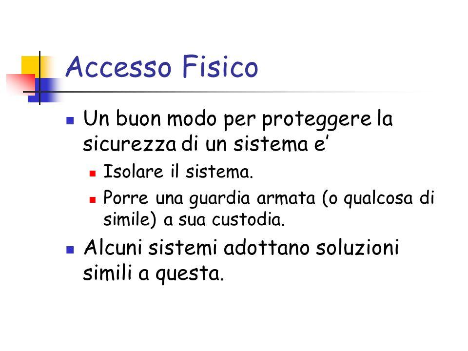 Accesso Fisico Un buon modo per proteggere la sicurezza di un sistema e Isolare il sistema.