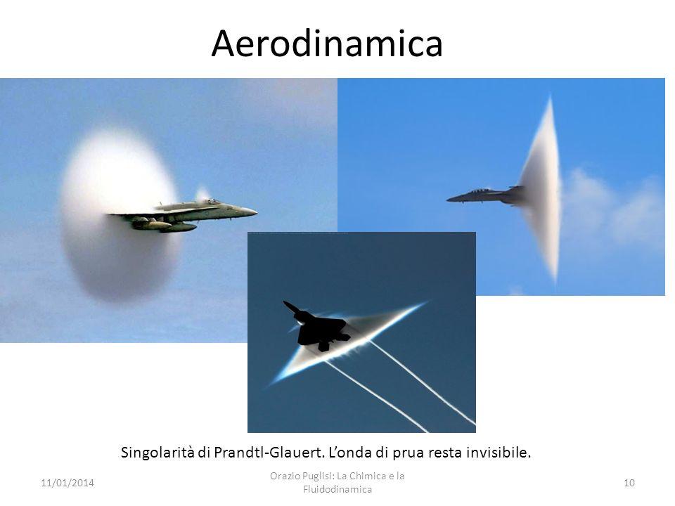 Aerodinamica Singolarità di Prandtl-Glauert. Londa di prua resta invisibile. 11/01/201410 Orazio Puglisi: La Chimica e la Fluidodinamica
