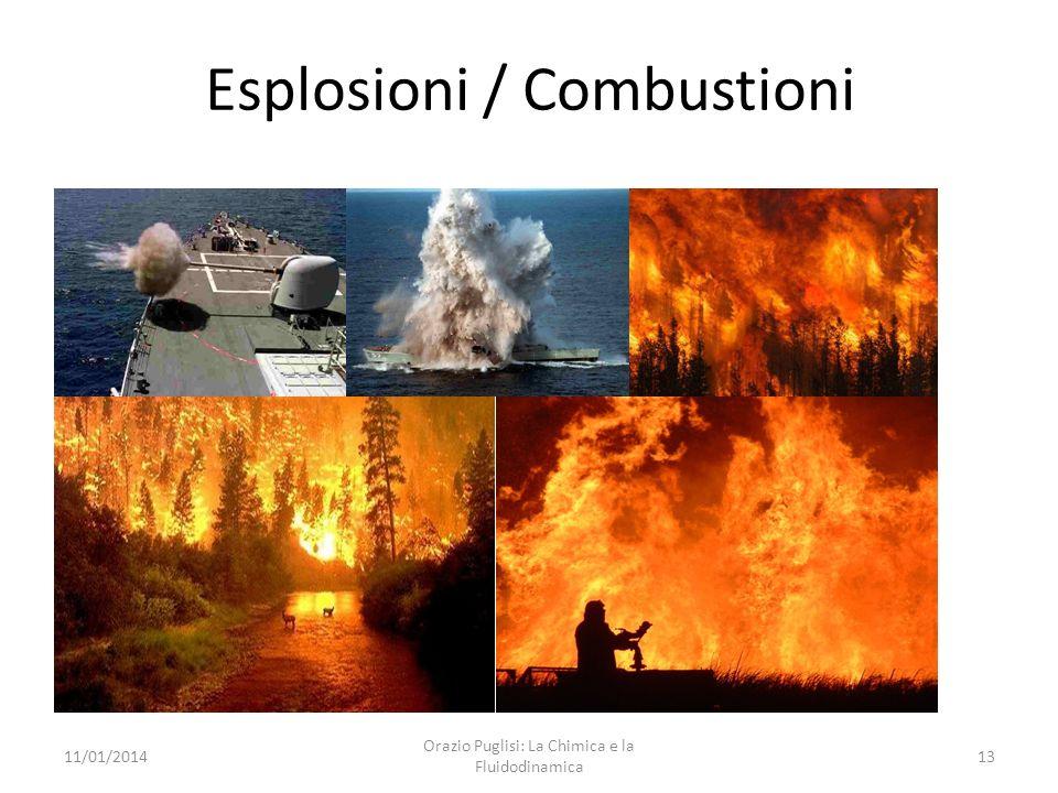 Esplosioni / Combustioni 11/01/201413 Orazio Puglisi: La Chimica e la Fluidodinamica