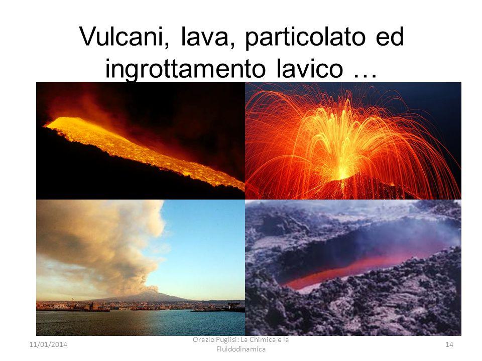 Vulcani, lava, particolato ed ingrottamento lavico … 11/01/201414 Orazio Puglisi: La Chimica e la Fluidodinamica