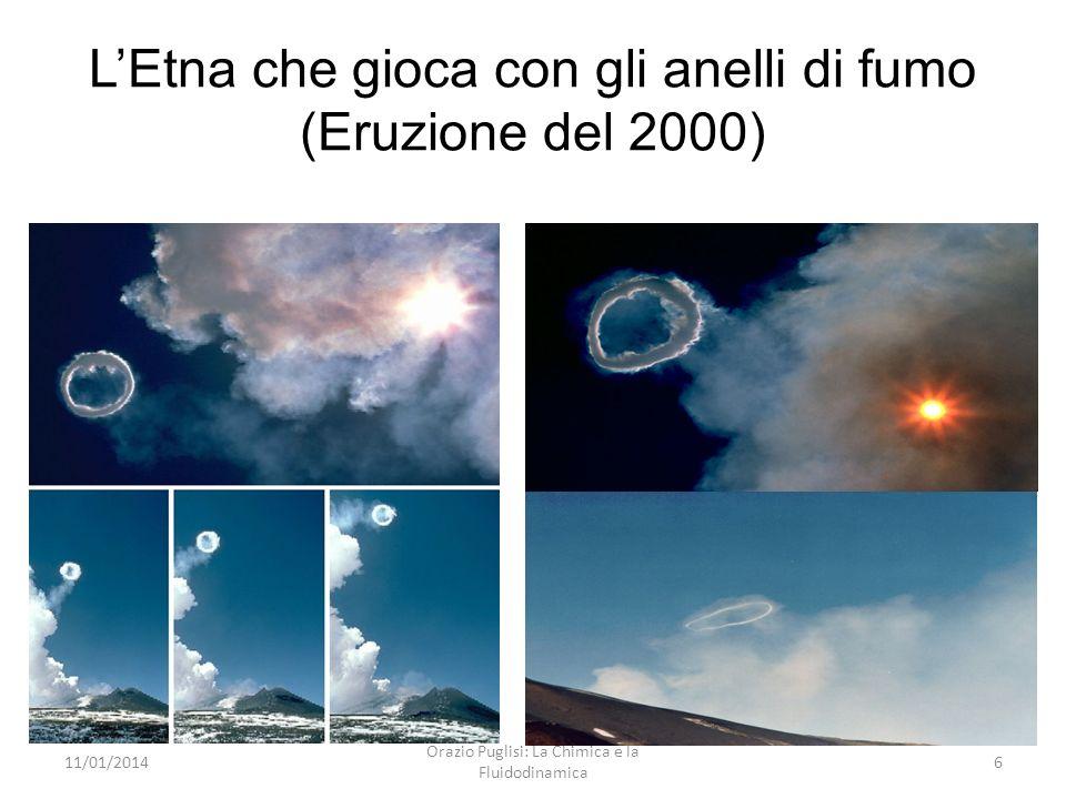 LEtna che gioca con gli anelli di fumo (Eruzione del 2000) 11/01/20146 Orazio Puglisi: La Chimica e la Fluidodinamica