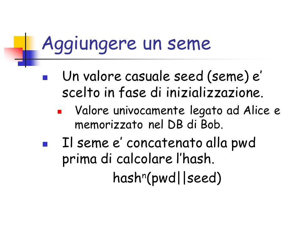 Aggiungere un seme Un valore casuale seed (seme) e scelto in fase di inizializzazione. Valore univocamente legato ad Alice e memorizzato nel DB di Bob