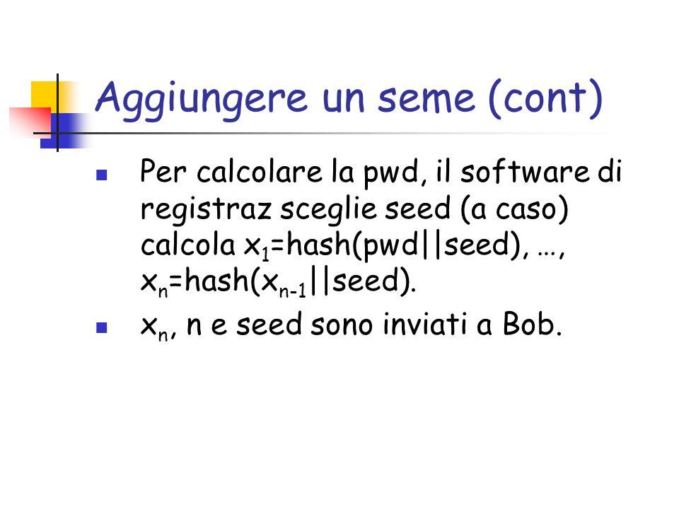 Aggiungere un seme (cont) Per calcolare la pwd, il software di registraz sceglie seed (a caso) calcola x 1 =hash(pwd||seed), …, x n =hash(x n-1 ||seed