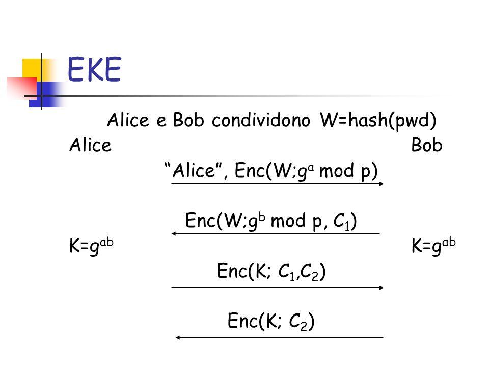 EKE Alice e Bob condividono W=hash(pwd) Alice Bob Alice, Enc(W;g a mod p) Enc(W;g b mod p, C 1 ) K=g ab Enc(K; C 1,C 2 ) Enc(K; C 2 )