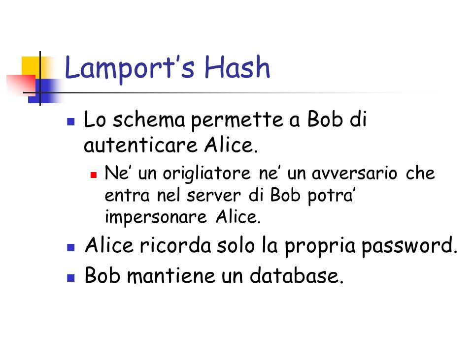 Lamports Hash Lo schema permette a Bob di autenticare Alice. Ne un origliatore ne un avversario che entra nel server di Bob potra impersonare Alice. A