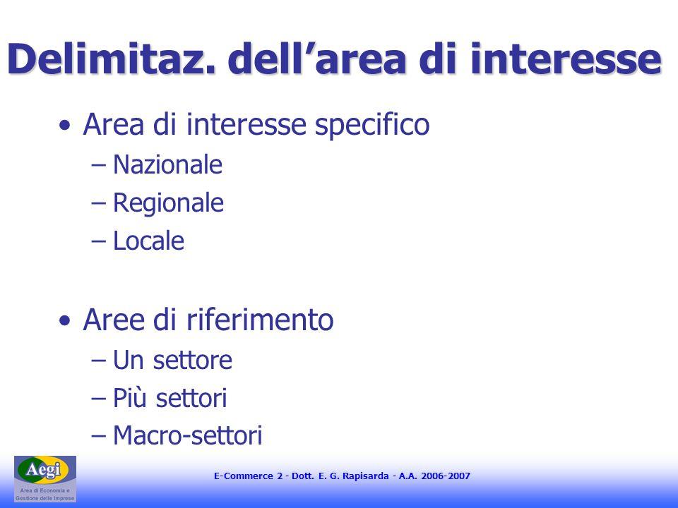 E-Commerce 2 - Dott. E. G. Rapisarda - A.A. 2006-2007 Delimitaz.