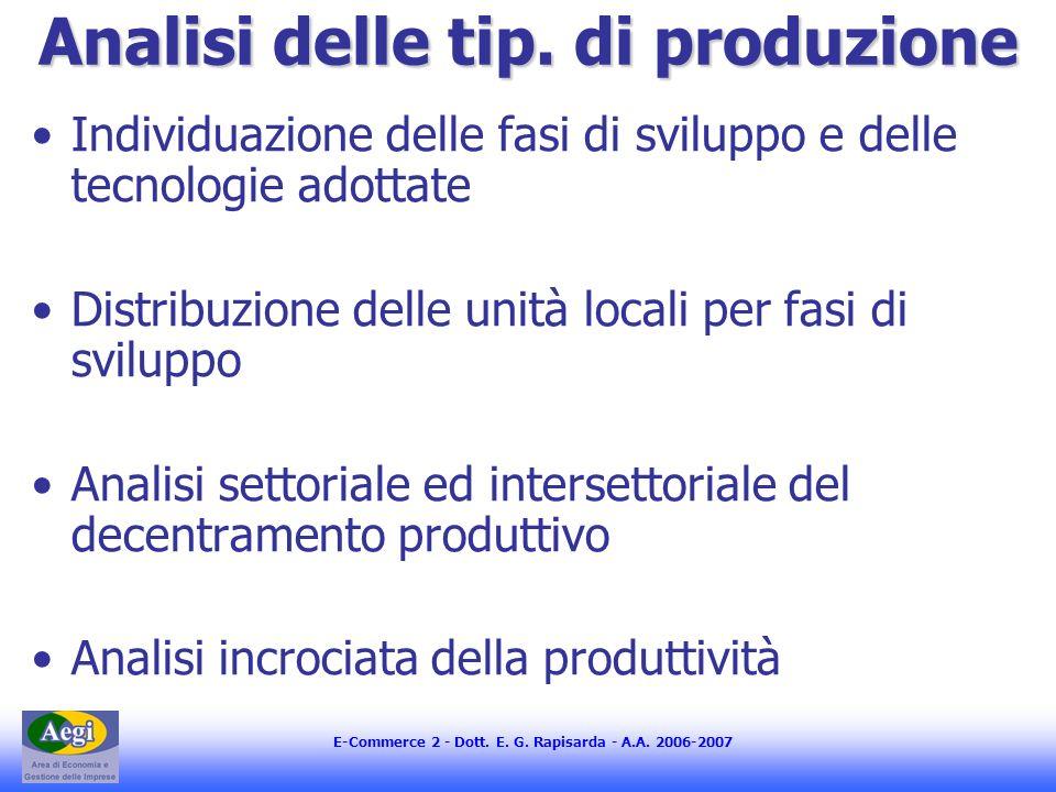 E-Commerce 2 - Dott. E. G. Rapisarda - A.A. 2006-2007 Analisi delle tip.