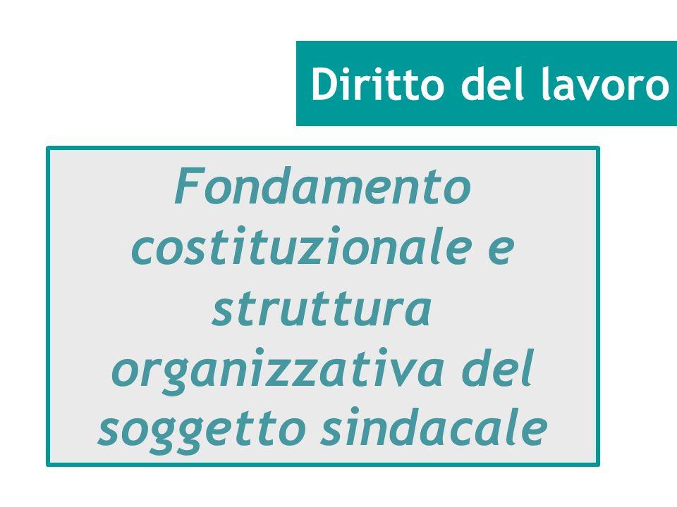 Diritto del lavoro Fondamento costituzionale e struttura organizzativa del soggetto sindacale