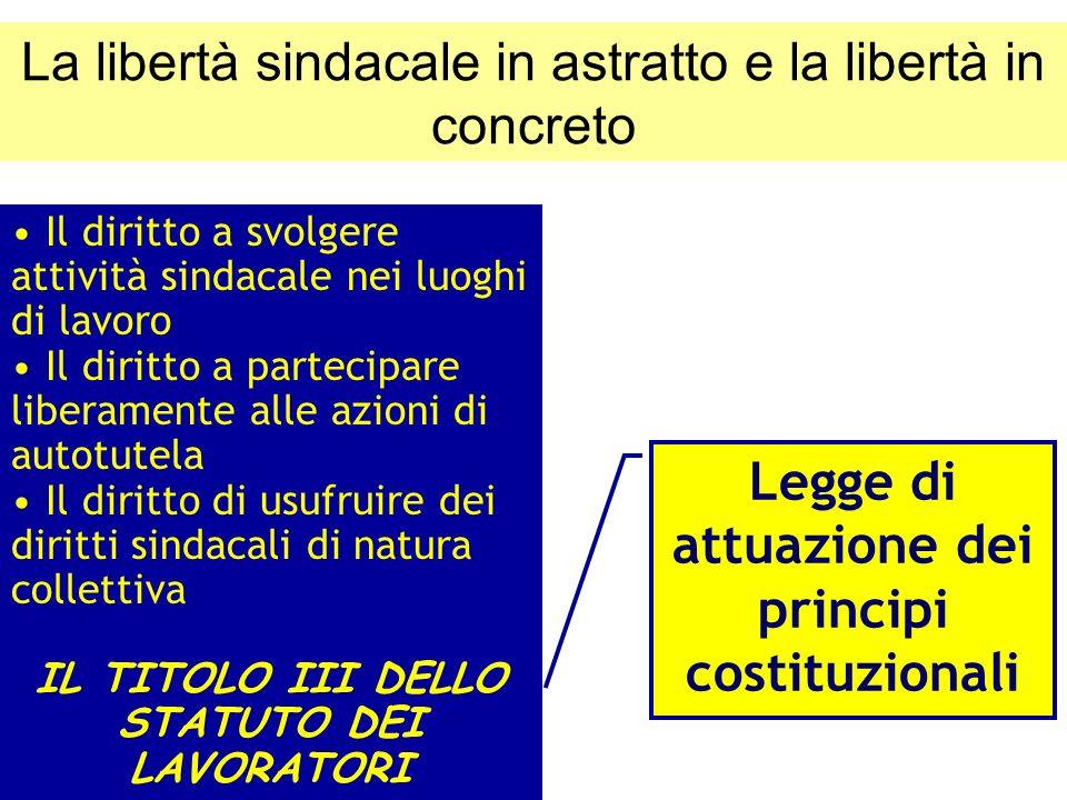 Le concretizzazioni del principio di libertà sindacale A)SUL PIANO CLASSICO DELLE GARANZIE DI NON INGERENZA (CIÒ CHE NON SI PUÒ FARE) –Lo stato non pu