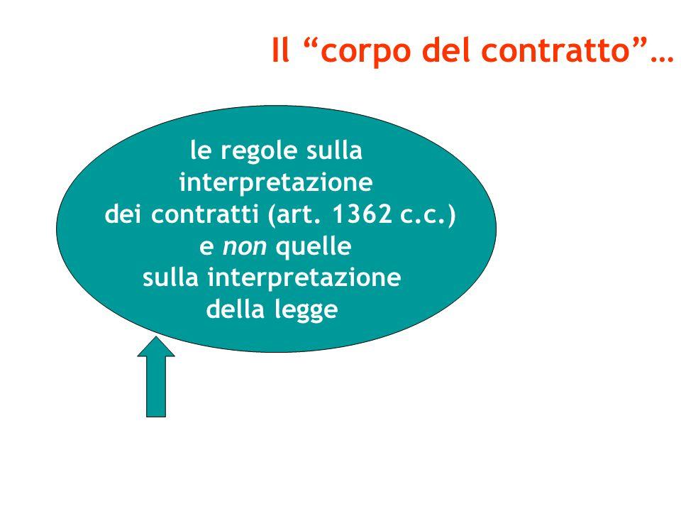 Come si inquadra, oggi, la contrattazione collettiva di diritto comune nel sistema delle fonti? Il contratto collettivo è un ibrido con il corpo del c