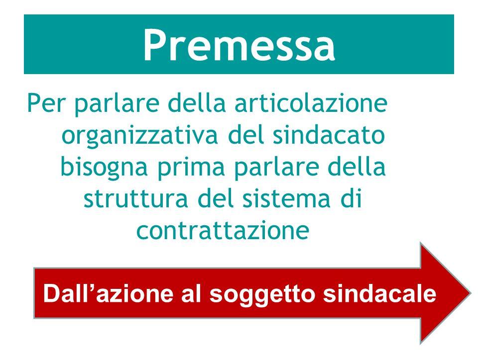 La struttura dellorganizzazione sindacale