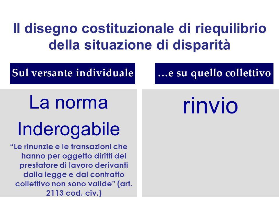 Due prospettive di fondo del nuovo sistema La distribuzione delle competenze e degli oggetti negoziali La riorganizzazione delle procedure di rinnovo degli accordi