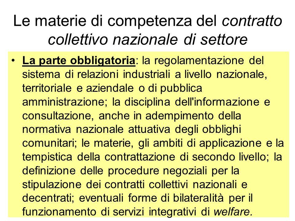 Le materie di competenza del contratto collettivo nazionale di settore La parte normativa concerne i trattamenti economici e normativi relativi a tutt