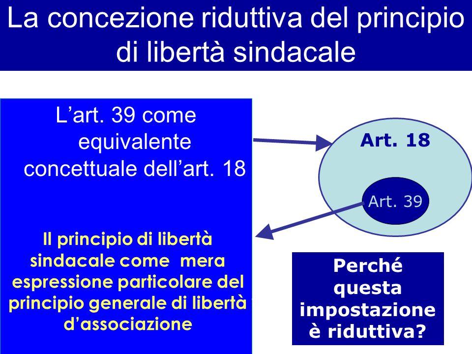 LEDIFICIO DEL DIRITTO DEL LAVORO ITALIANO InderogabilitàInderogabilità LibertàsindacaleLibertàsindacale Art.