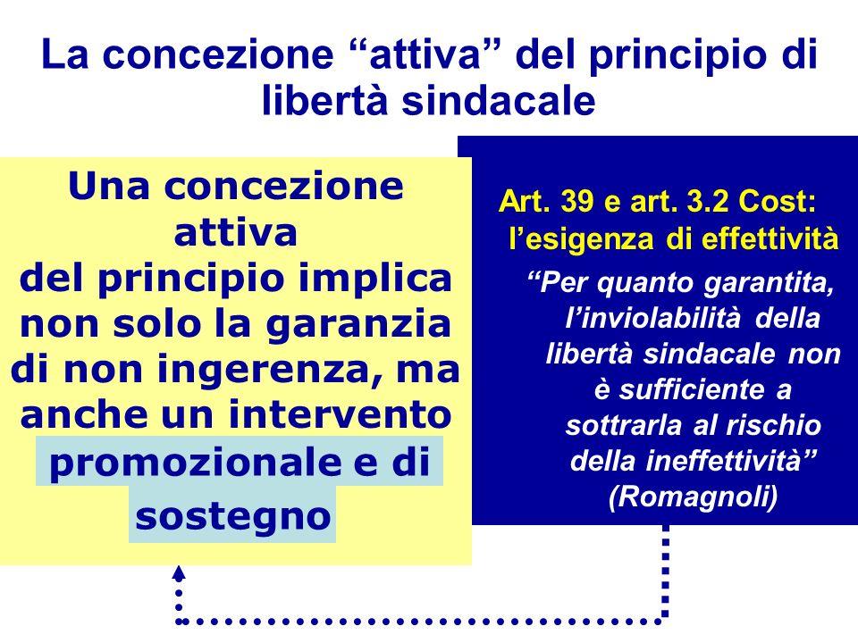La concezione attiva del principio di libertà sindacale Art.