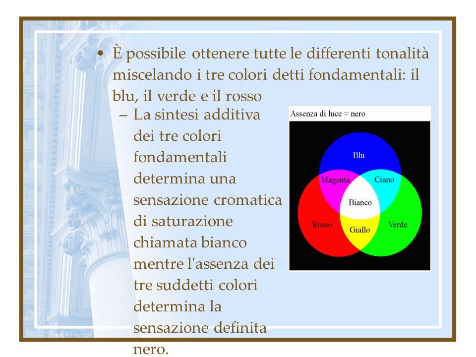 È possibile ottenere tutte le differenti tonalità miscelando i tre colori detti fondamentali: il blu, il verde e il rosso –La sintesi additiva dei tre