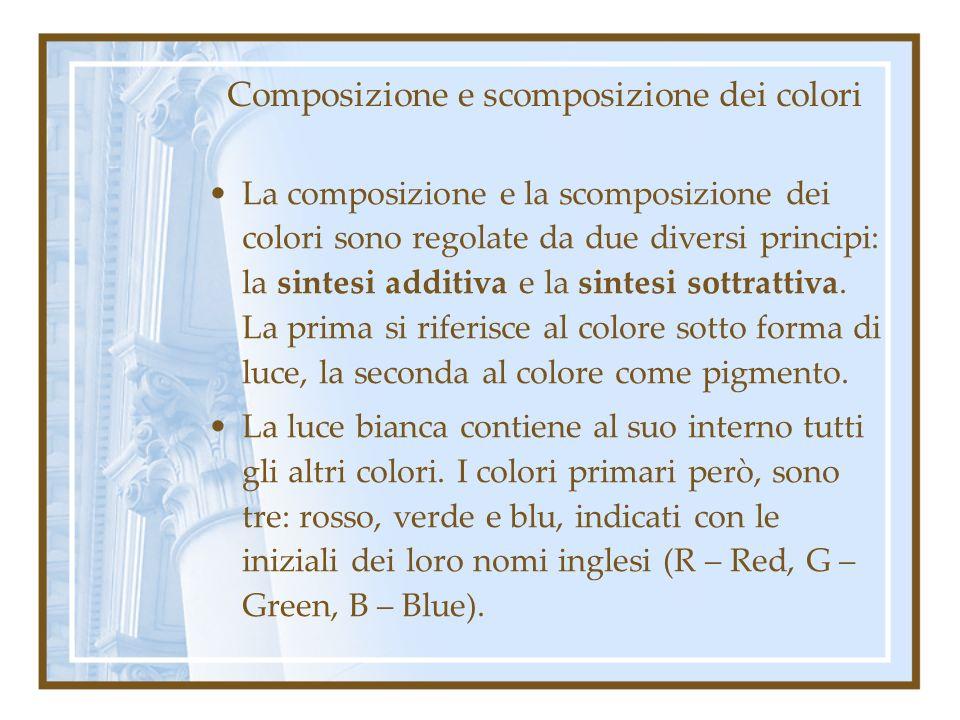 Composizione e scomposizione dei colori La composizione e la scomposizione dei colori sono regolate da due diversi principi: la sintesi additiva e la