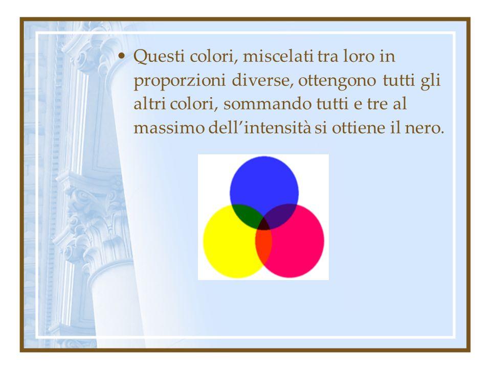 Questi colori, miscelati tra loro in proporzioni diverse, ottengono tutti gli altri colori, sommando tutti e tre al massimo dellintensità si ottiene i
