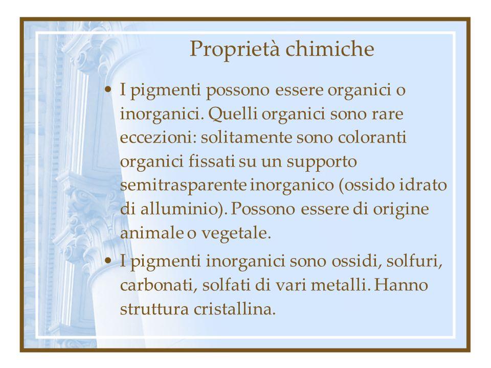 Proprietà chimiche I pigmenti possono essere organici o inorganici. Quelli organici sono rare eccezioni: solitamente sono coloranti organici fissati s