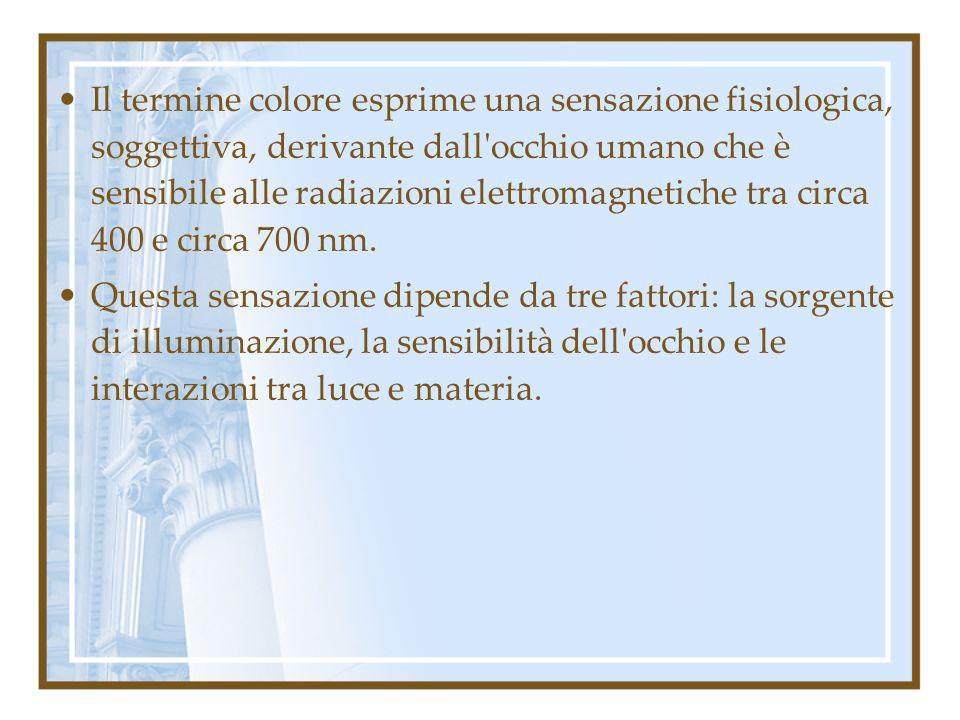 Il termine colore esprime una sensazione fisiologica, soggettiva, derivante dall'occhio umano che è sensibile alle radiazioni elettromagnetiche tra ci