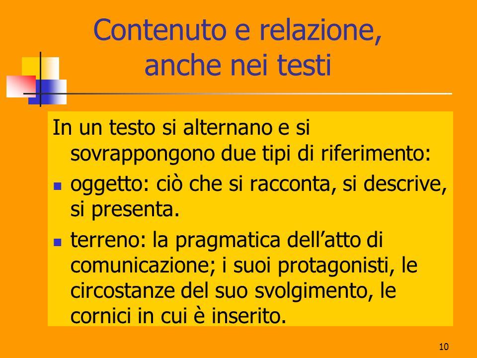 10 Contenuto e relazione, anche nei testi In un testo si alternano e si sovrappongono due tipi di riferimento: oggetto: ciò che si racconta, si descri