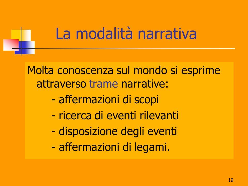 19 La modalità narrativa Molta conoscenza sul mondo si esprime attraverso trame narrative: - affermazioni di scopi - ricerca di eventi rilevanti - dis