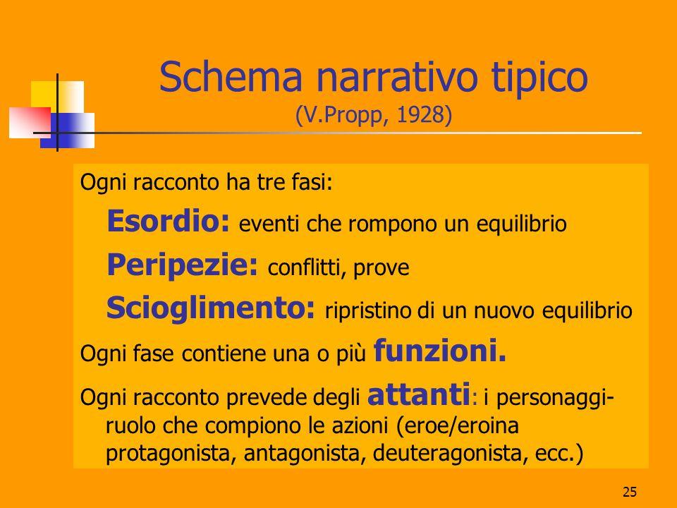 25 Schema narrativo tipico (V.Propp, 1928) Ogni racconto ha tre fasi: Esordio: eventi che rompono un equilibrio Peripezie: conflitti, prove Scioglimen