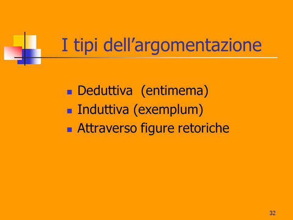 32 I tipi dellargomentazione Deduttiva (entimema) Induttiva (exemplum) Attraverso figure retoriche