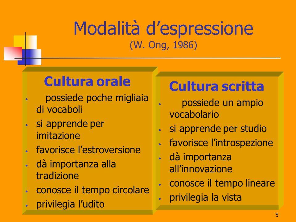 5 Modalità despressione (W. Ong, 1986) Cultura orale possiede poche migliaia di vocaboli si apprende per imitazione favorisce lestroversione dà import