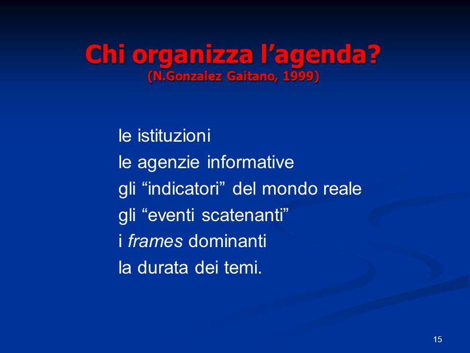 15 Chi organizza lagenda? (N.Gonzalez Gaitano, 1999) le istituzioni le agenzie informative gli indicatori del mondo reale gli eventi scatenanti i fram