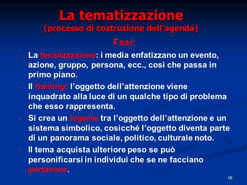 16 La tematizzazione (processo di costruzione dellagenda) Fasi: La focalizzazione: i media enfatizzano un evento, azione, gruppo, persona, ecc., così