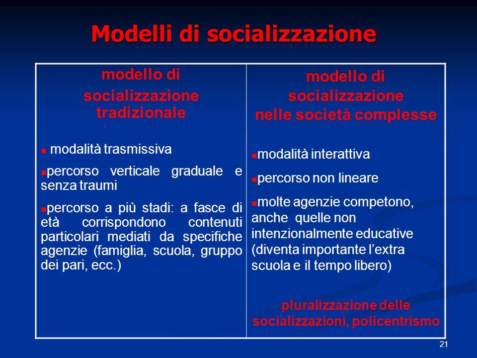 21 Modelli di socializzazione modello di socializzazione tradizionale modalità trasmissiva percorso verticale graduale e senza traumi percorso a più s