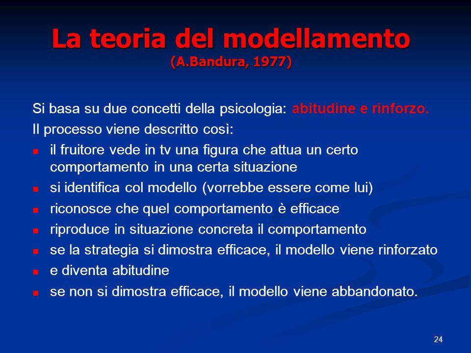24 La teoria del modellamento (A.Bandura, 1977) Si basa su due concetti della psicologia: abitudine e rinforzo. Il processo viene descritto così: il f