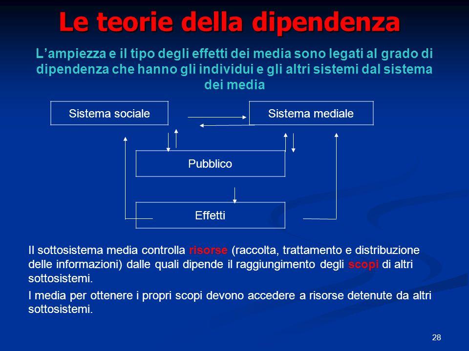 28 Le teorie della dipendenza Lampiezza e il tipo degli effetti dei media sono legati al grado di dipendenza che hanno gli individui e gli altri siste