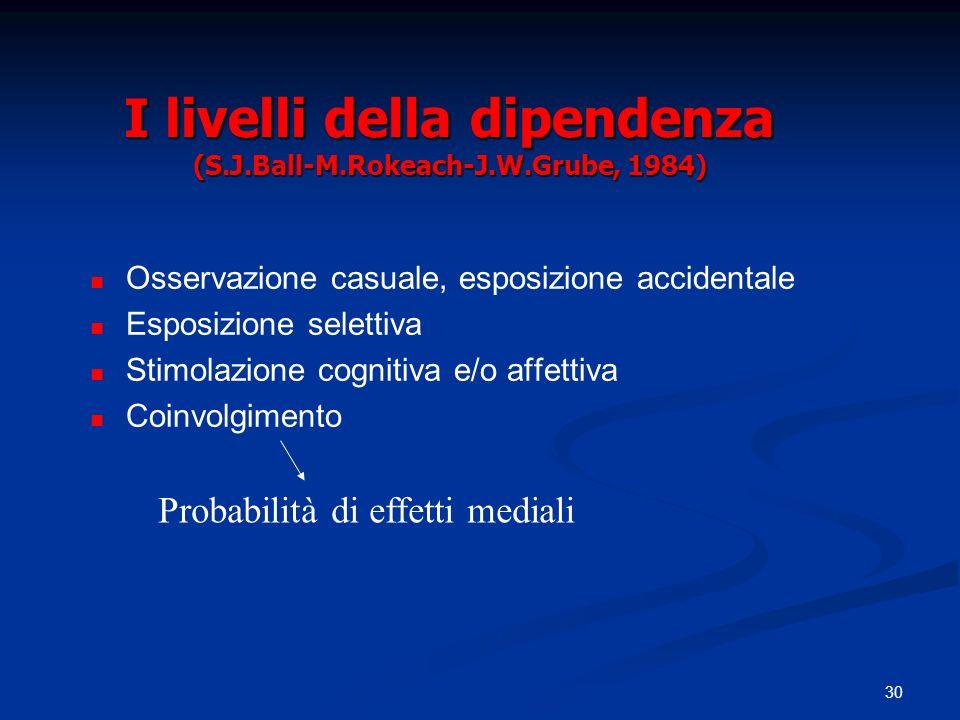 30 I livelli della dipendenza (S.J.Ball-M.Rokeach-J.W.Grube, 1984) Osservazione casuale, esposizione accidentale Esposizione selettiva Stimolazione co