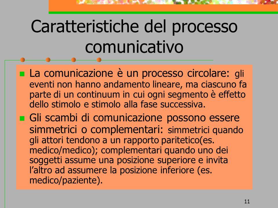 11 Caratteristiche del processo comunicativo La comunicazione è un processo circolare: gli eventi non hanno andamento lineare, ma ciascuno fa parte di