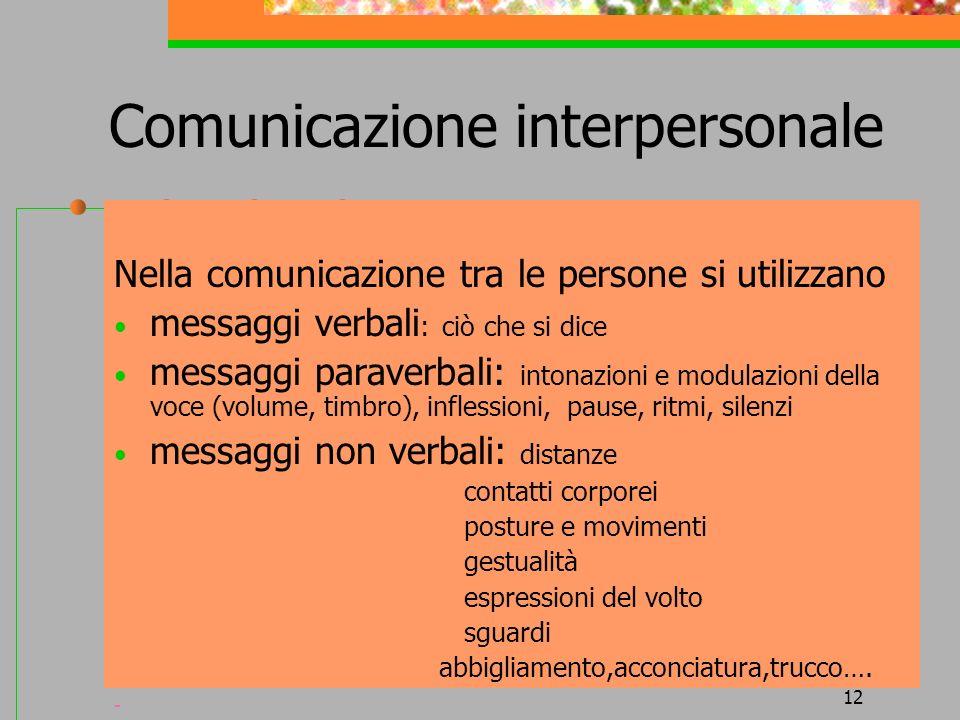 12 Comunicazione interpersonale Nella comunicazione tra le persone si utilizzano messaggi verbali : ciò che si dice messaggi paraverbali: intonazioni