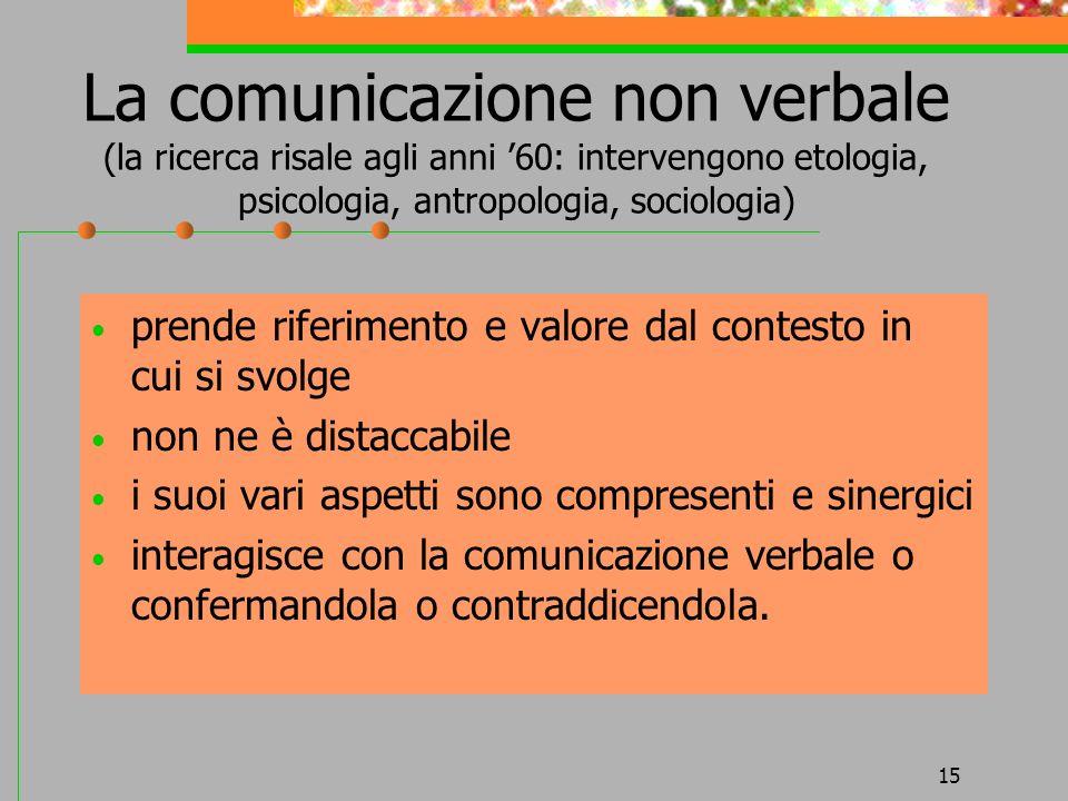 15 La comunicazione non verbale (la ricerca risale agli anni 60: intervengono etologia, psicologia, antropologia, sociologia) prende riferimento e val